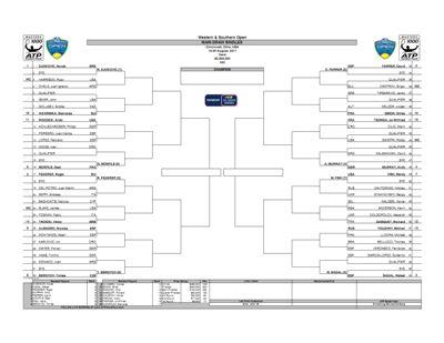 Cincinnati Masters 2011 Draw