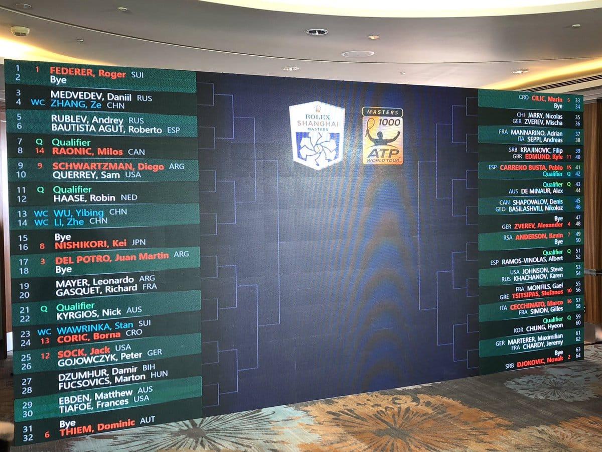 Shanghai Draw 2018