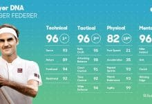 player-dna-federer