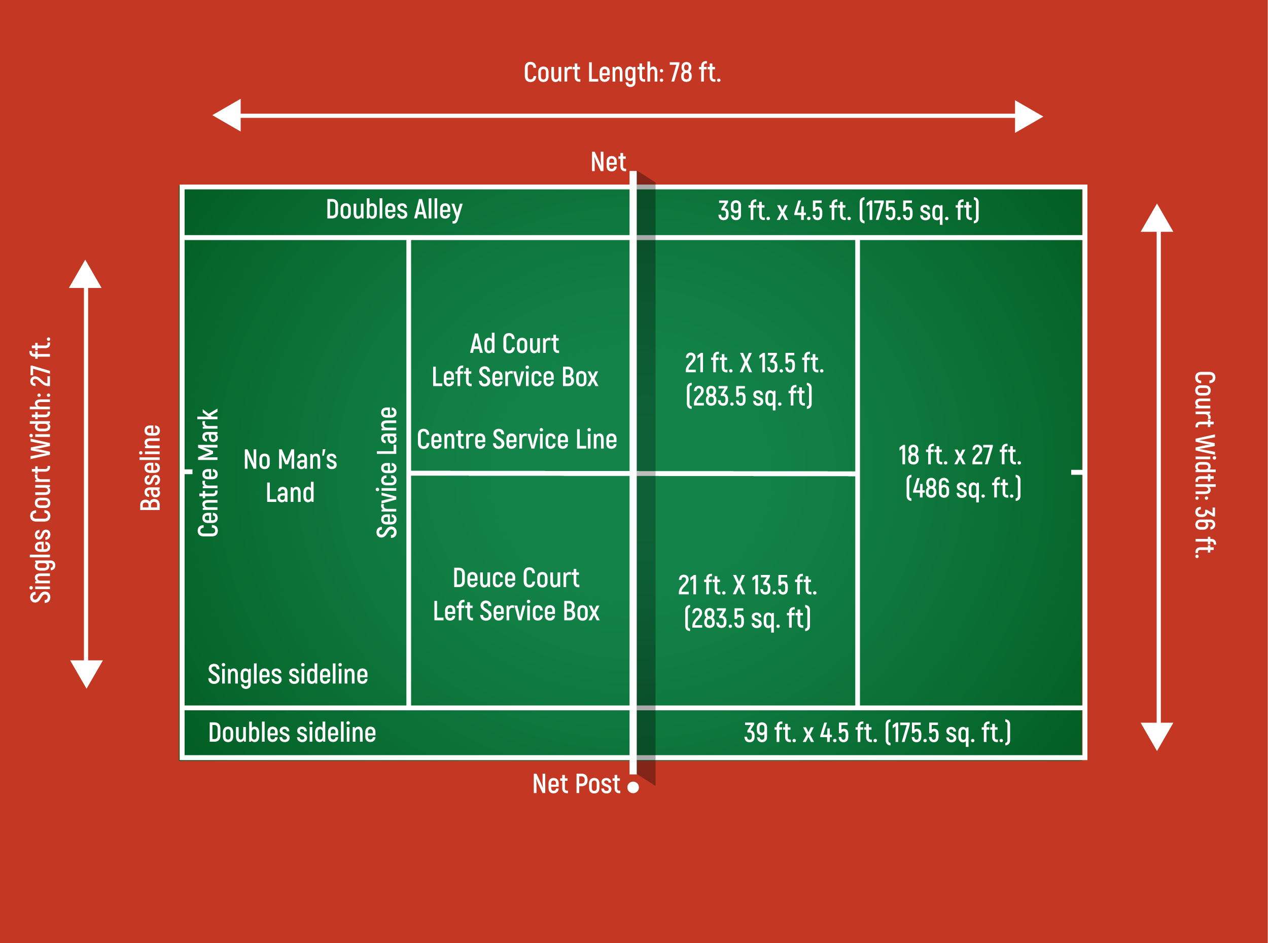 Tennis Court Dimensions How Big Is A Tennis Court