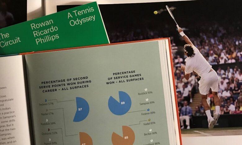 Best Books On Roger Federer